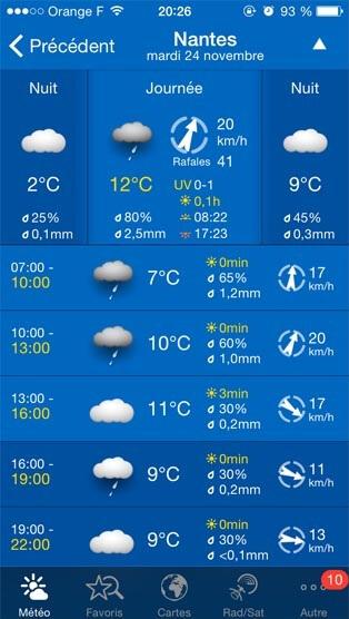 Appli météo pour le vélo