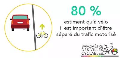 statistiques sécurité à vélo