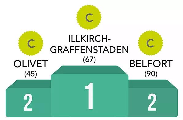 classement commune vélo