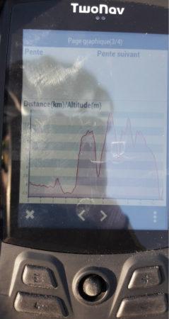 altitude GPS velo